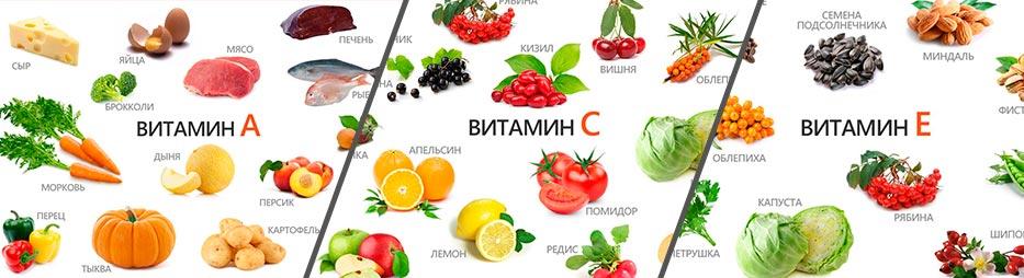 Средства для роста бороды, витамины