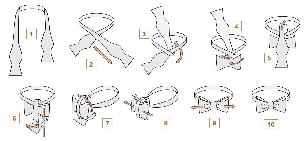 Схема как завязать галстук-бабочку самовяз
